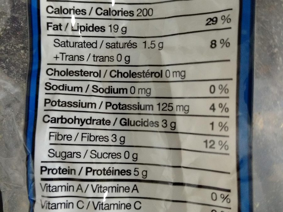 How to Properly Read a Nutrition Facts Table
